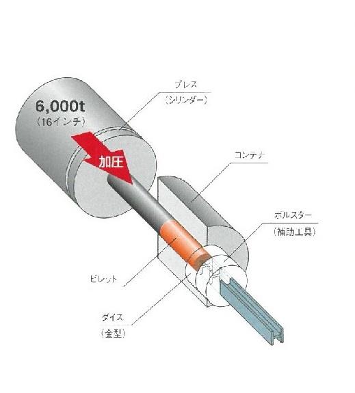 S36C-917041709550-001s